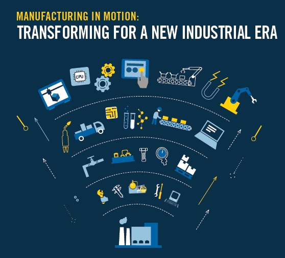 Manufacturing in Motion Transforming for a new industrial era