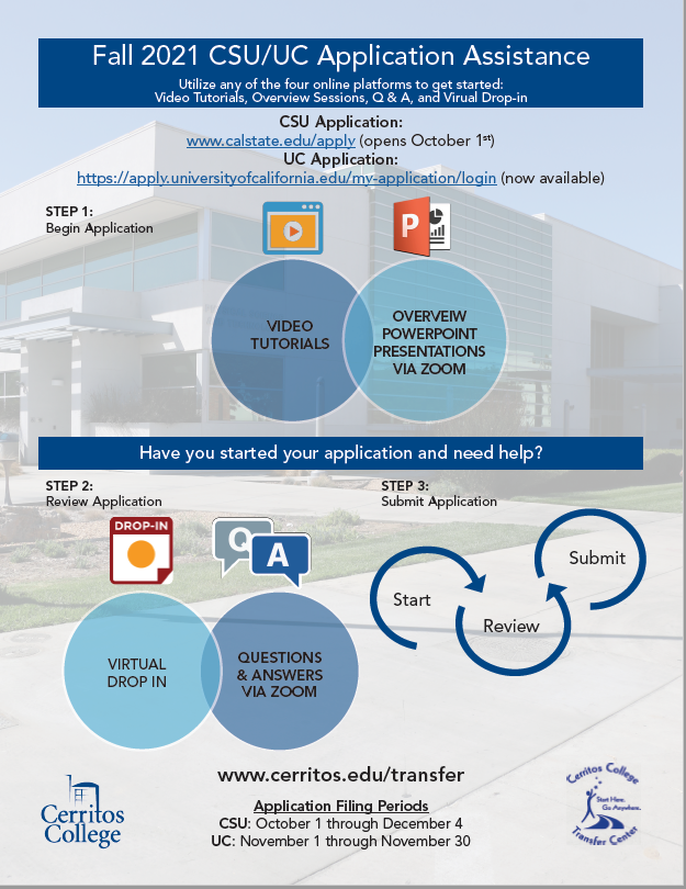 Steps to complete Fall 2021 CSU application